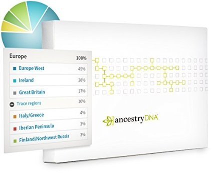 Finding out your Ancestry DNA results